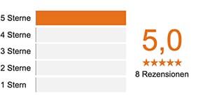 Google shopping Bewertungen3 ilon Lippencreme